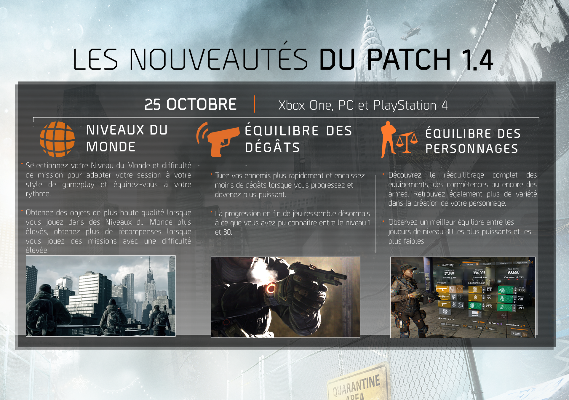 The Division récapitulatif patch 1.4