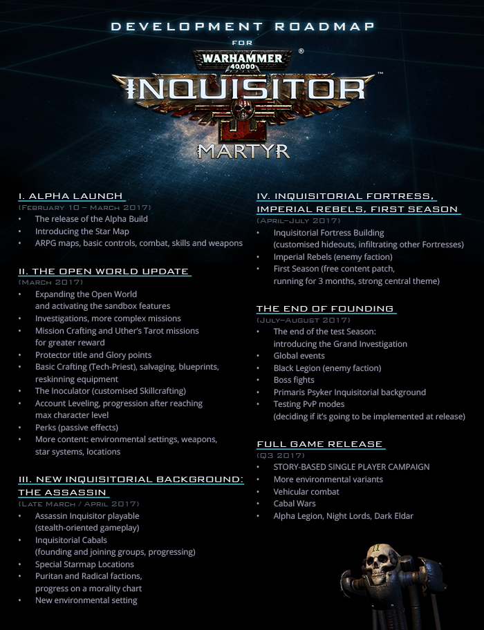warhammer 40k inquisitor martyr roadmap