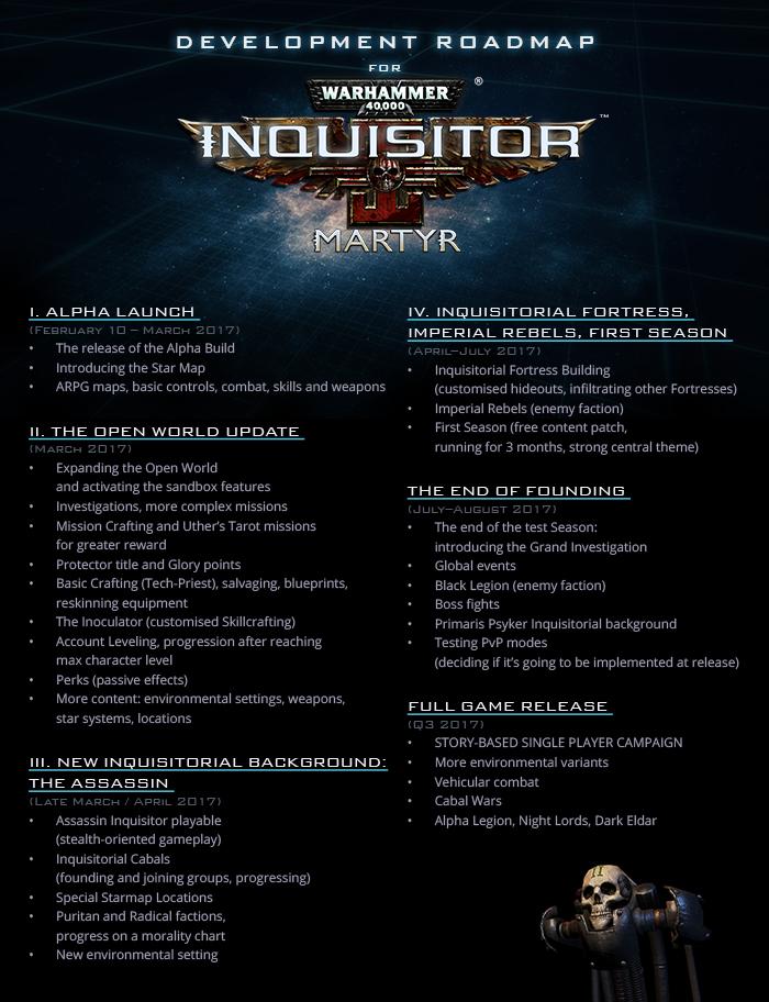 warhammer 40k inquisitor martyr roadmap
