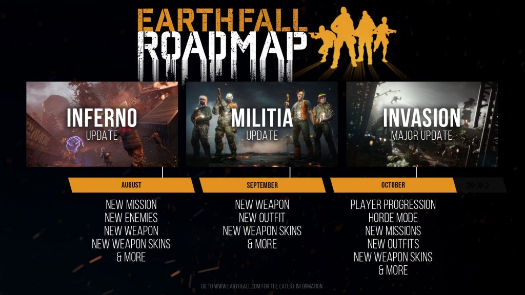 earthfall planning contenu