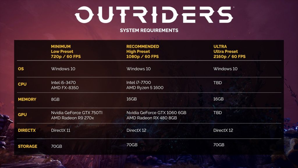 outriders version PC